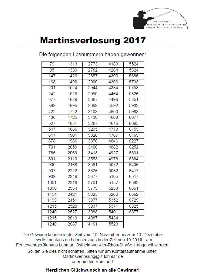Gewinne Martinsverlosung